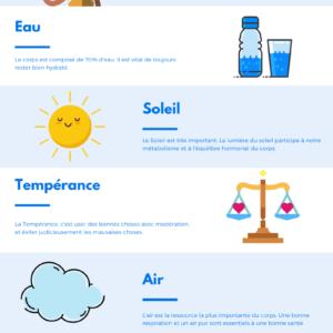 Les 8 lois de la santé
